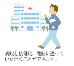 病院と接骨院、同時に通っていただくこともできます。